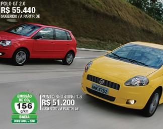 VW Polo GT 2.0 vs. Fiat Punto Sporting