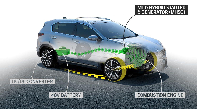 """48v Mild Hybrid >> Kia Sportage terá tecnologia """"mild-hybrid"""" até o fim do ano - Motor Show"""