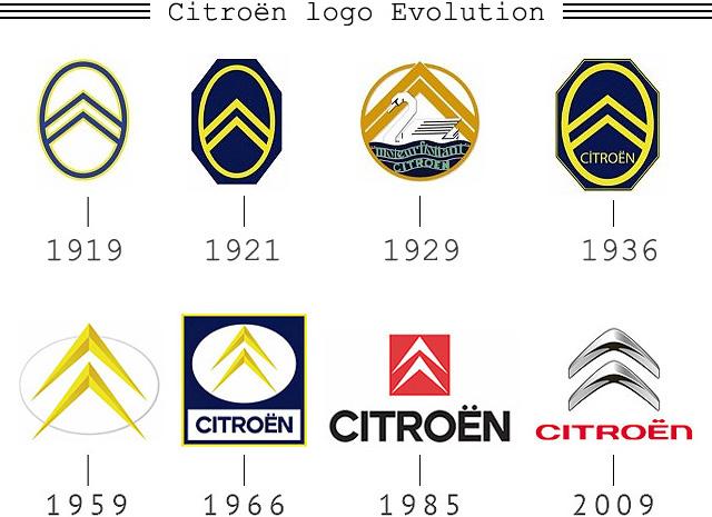significado dos logotipos das marcas de carros