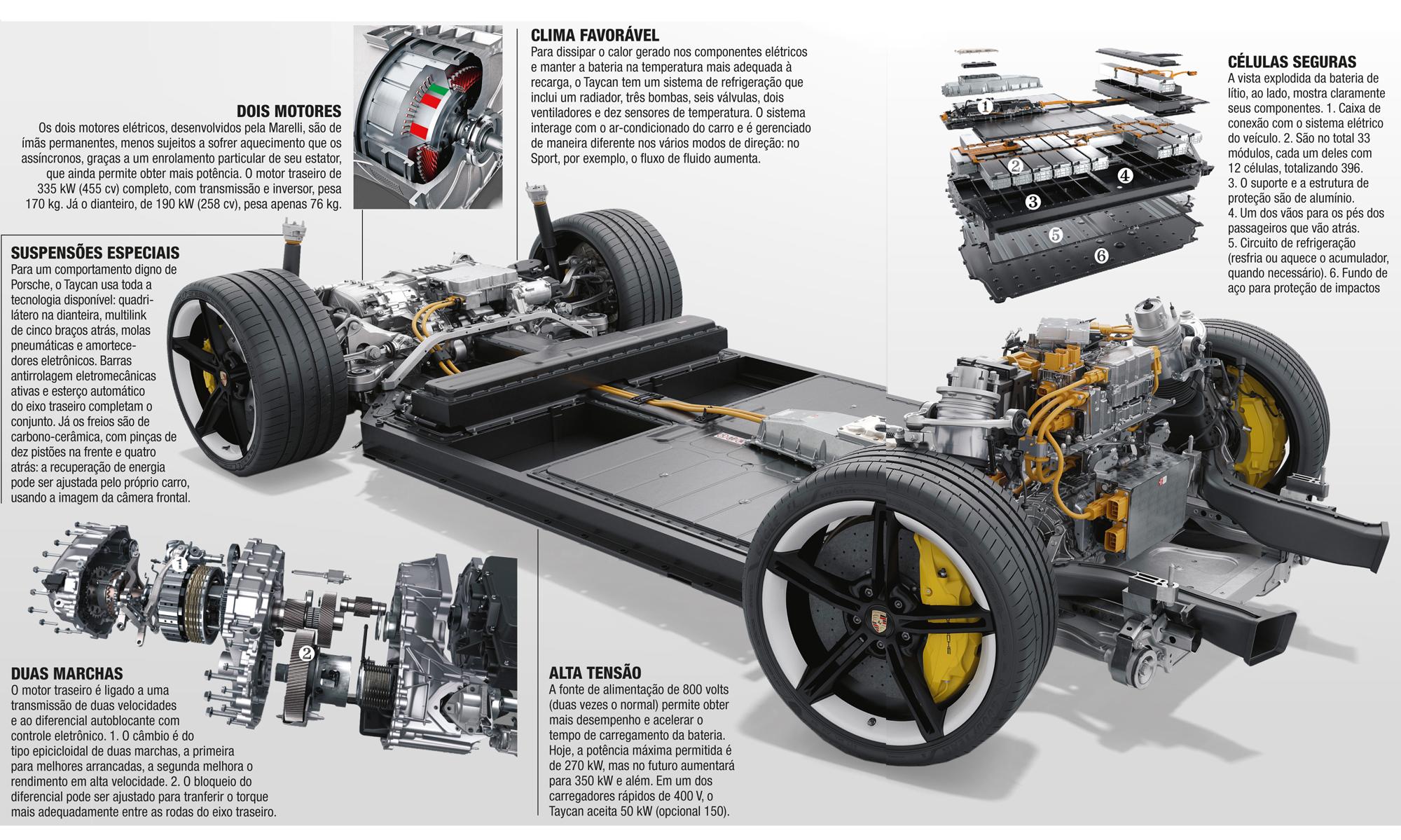 Teste Por Mais De Us 1 Milhao Porsche Taycan Turbo S E O Carro Eletrico Mais Caro Do Brasil Motor Show