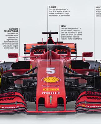 Fórmula 1 aerodinâmica